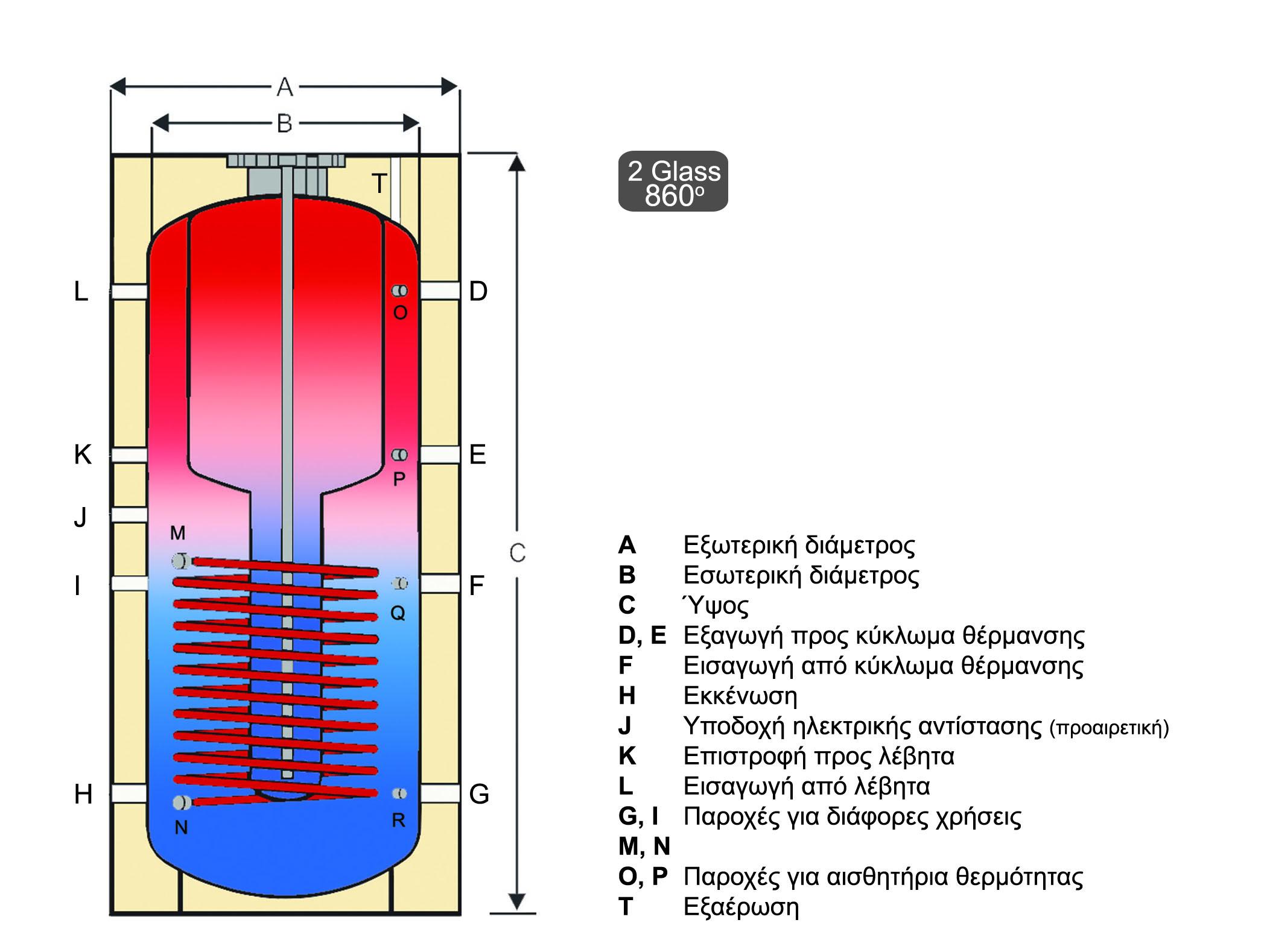 Combi TT_boilers_λεβητοστασίου