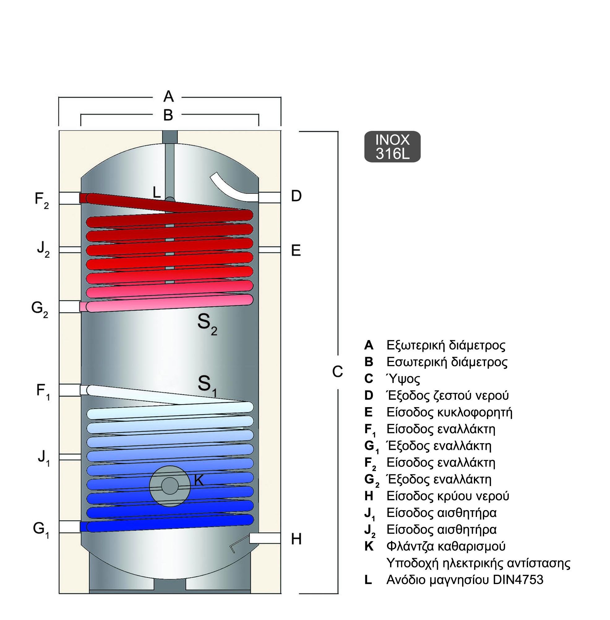 HBX3_boilers_λεβητοστασίου